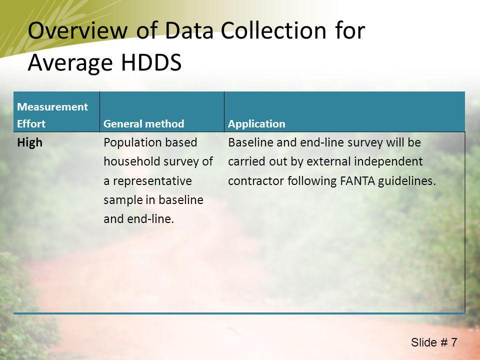 Measurement EffortGeneral methodApplication HighPopulation based household survey of a representative sample in baseline and end-line.