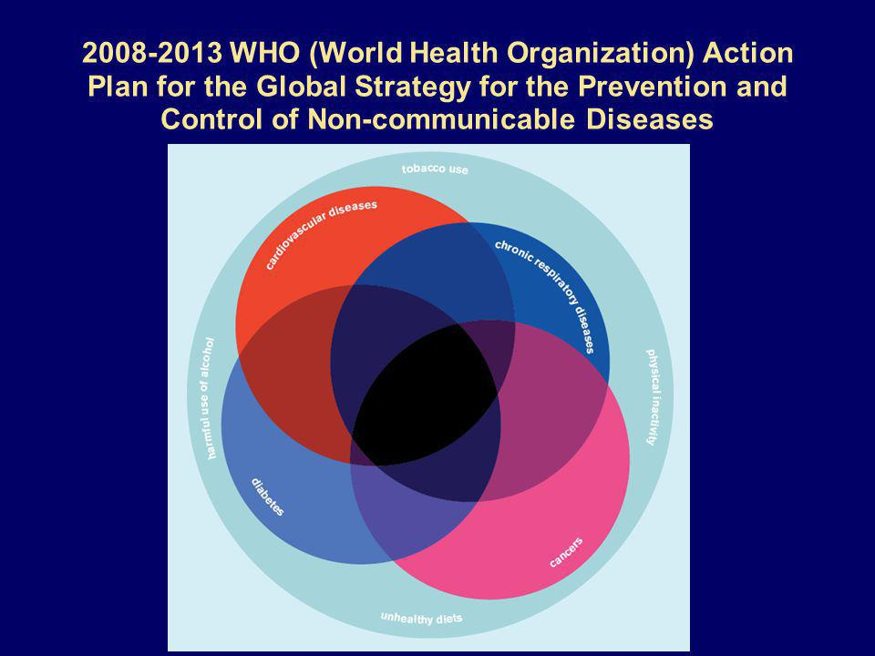 2008-2013 WHO (World Health Organization) Action Plan for the Global Strategy for the Prevention and Control of Non-communicable Diseases