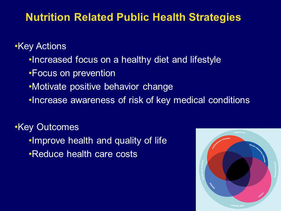 Nutrition Related Public Health Strategies Key Actions Increased focus on a healthy diet and lifestyle Focus on prevention Motivate positive behavior change Increase awareness of risk of key medical conditions Key Outcomes Improve health and quality of life Reduce health care costs