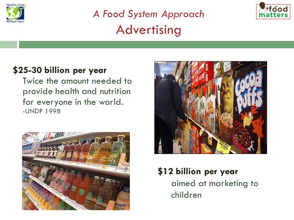 $25-30 billion per year Twice the amount needed to provide health and nutrition for everyone in the world.