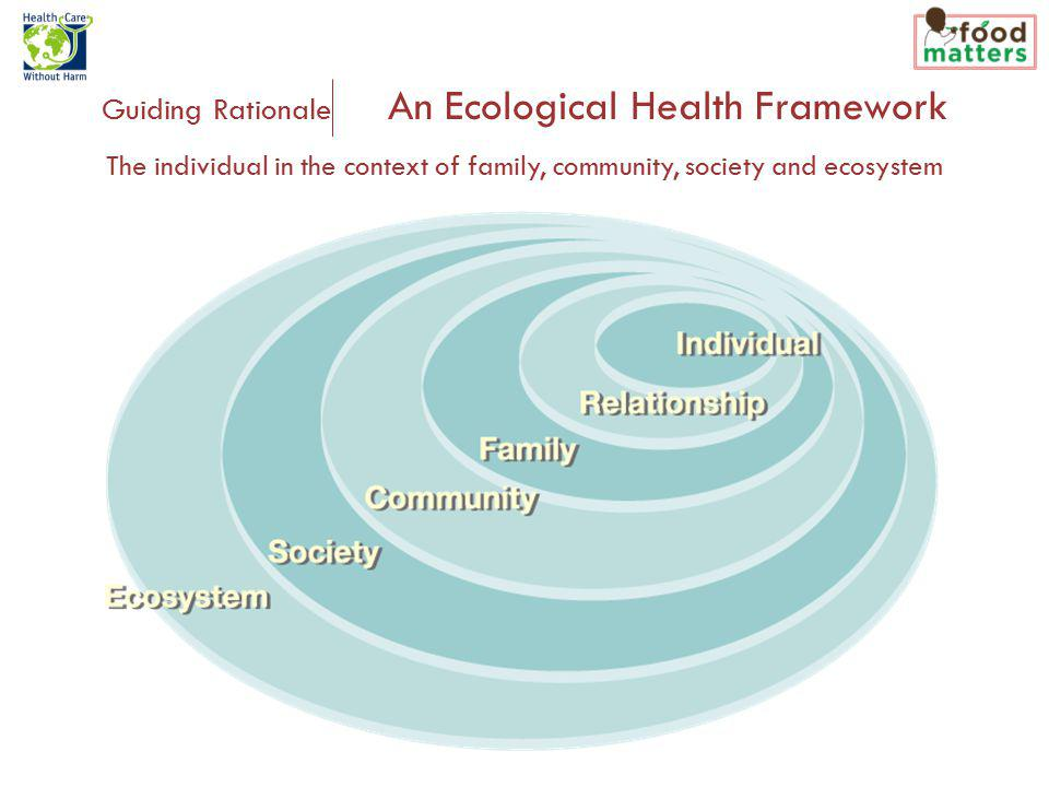 Guiding Rationale An Ecological Health Framework The individual in the context of family, community, society and ecosystem