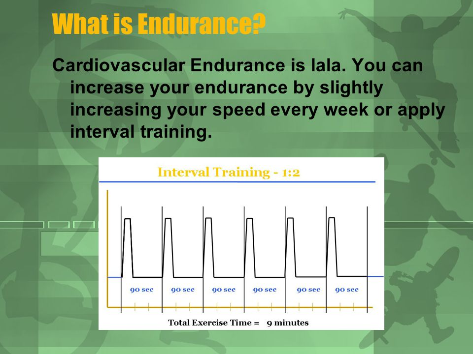 What is Endurance. Cardiovascular Endurance is lala.