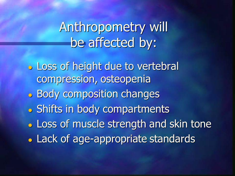 Anthropometry will be affected by: Loss of height due to vertebral compression, osteopenia Loss of height due to vertebral compression, osteopenia Body composition changes Body composition changes Shifts in body compartments Shifts in body compartments Loss of muscle strength and skin tone Loss of muscle strength and skin tone Lack of age-appropriate standards Lack of age-appropriate standards