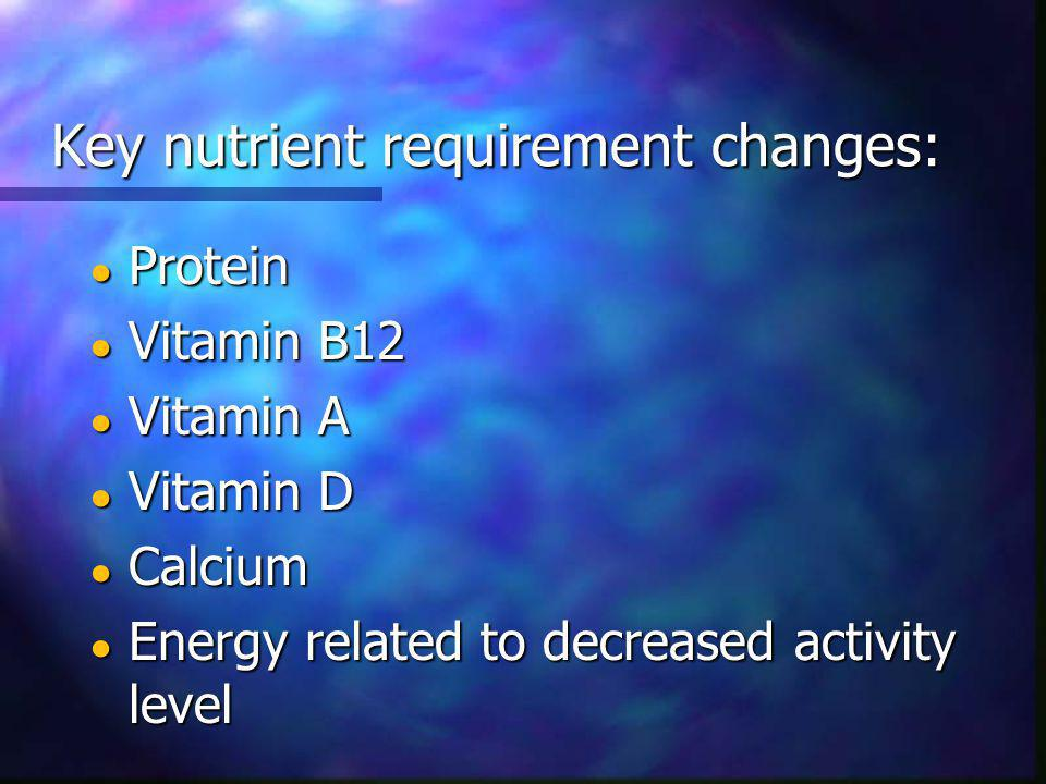 Key nutrient requirement changes: Protein Protein Vitamin B12 Vitamin B12 Vitamin A Vitamin A Vitamin D Vitamin D Calcium Calcium Energy related to decreased activity level Energy related to decreased activity level