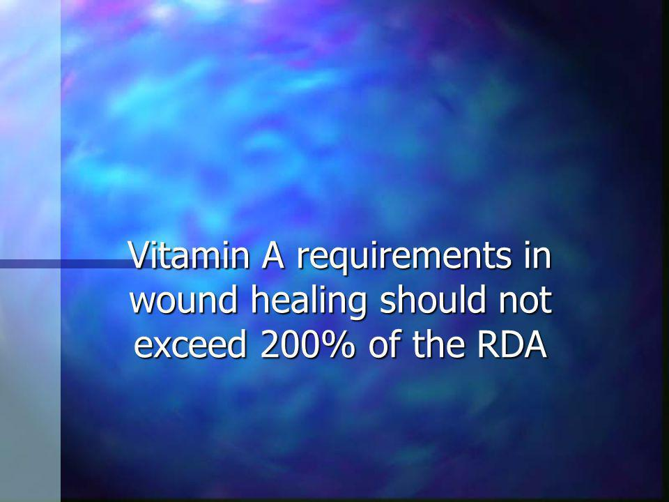 Vitamin A requirements in wound healing should not exceed 200% of the RDA