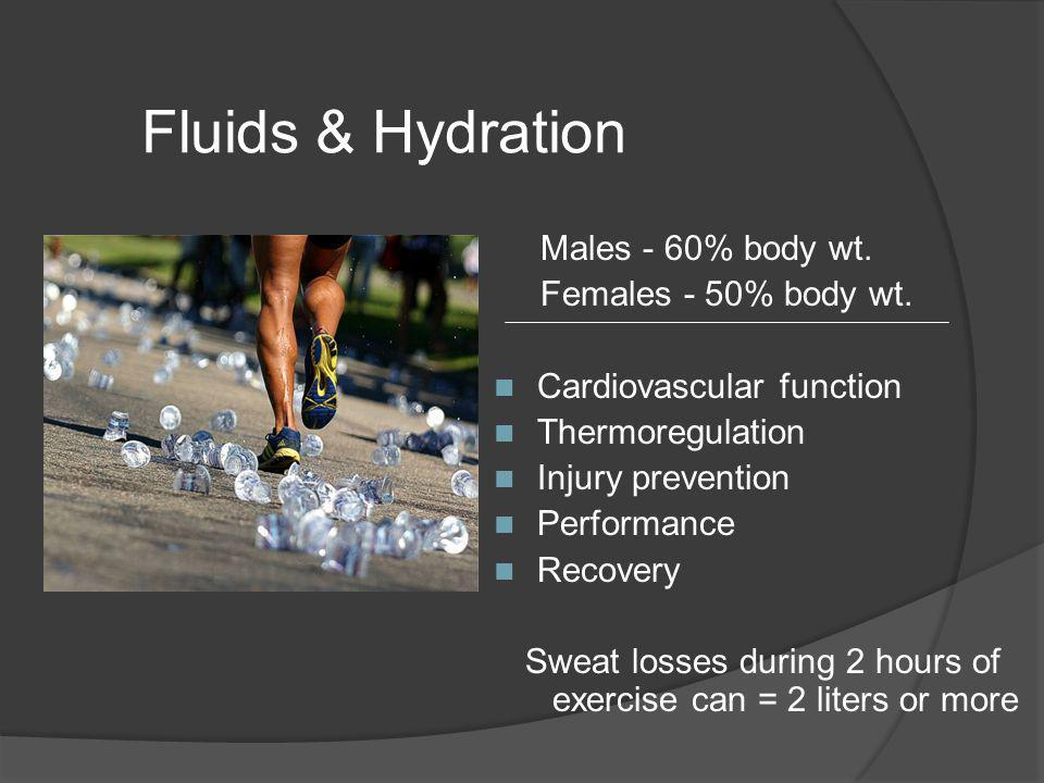 Fluids & Hydration Males - 60% body wt. Females - 50% body wt.