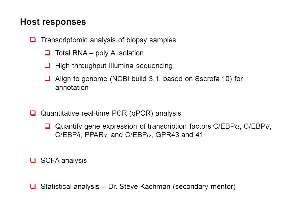 Host responses Transcriptomic analysis of biopsy samples Total RNA – poly A Isolation High throughput Illumina sequencing Align to genome (NCBI build