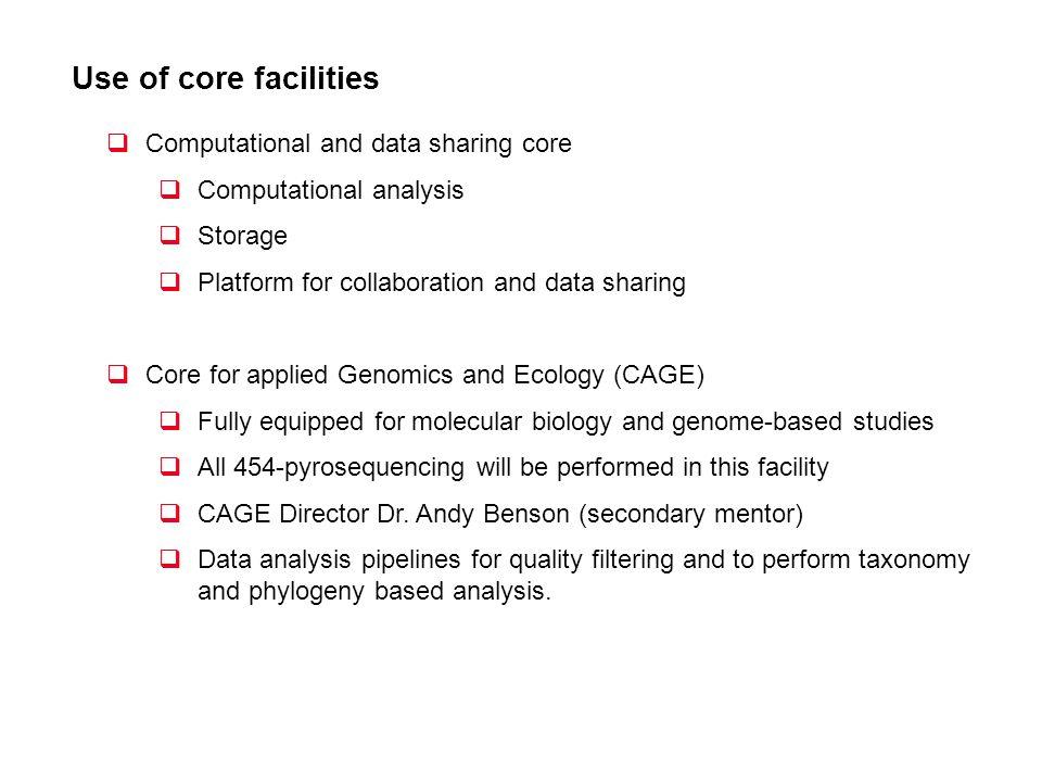 Use of core facilities Computational and data sharing core Computational analysis Storage Platform for collaboration and data sharing Core for applied