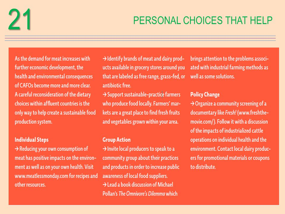 PERSONAL CHOICES THAT HELP21