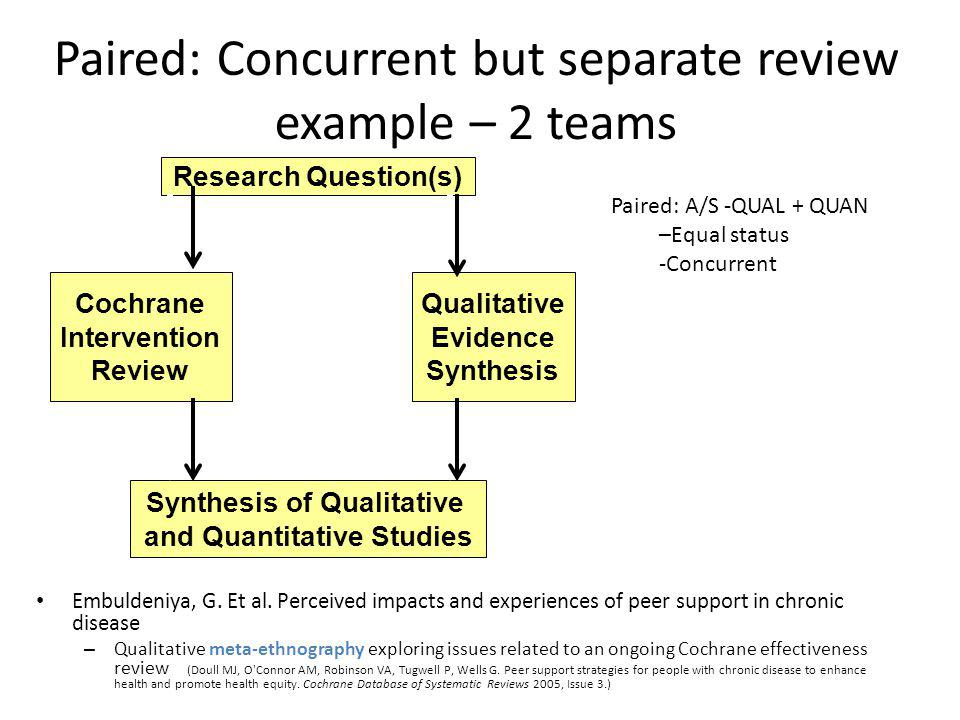 Paired: Concurrent but separate review example – 2 teams Embuldeniya, G. Et al. Perceived impacts and experiences of peer support in chronic disease –