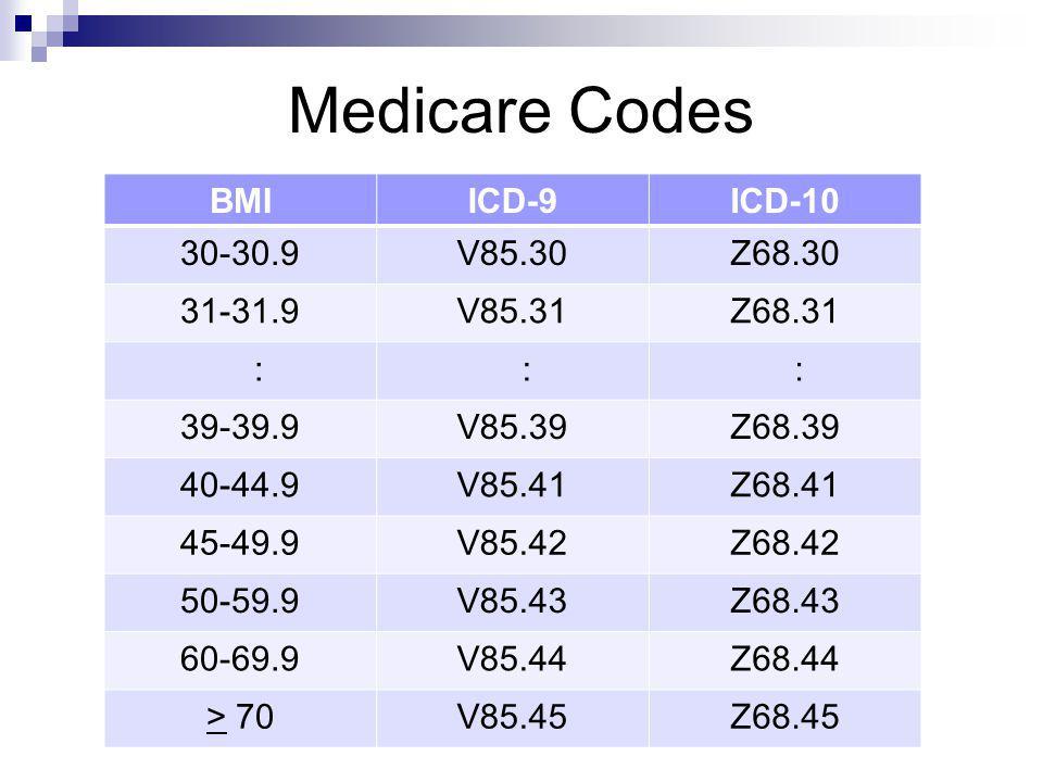 Medicare Codes BMIICD-9ICD-10 30-30.9V85.30Z68.30 31-31.9V85.31Z68.31 : : : 39-39.9V85.39Z68.39 40-44.9V85.41Z68.41 45-49.9V85.42Z68.42 50-59.9V85.43Z68.43 60-69.9V85.44Z68.44 > 70V85.45Z68.45