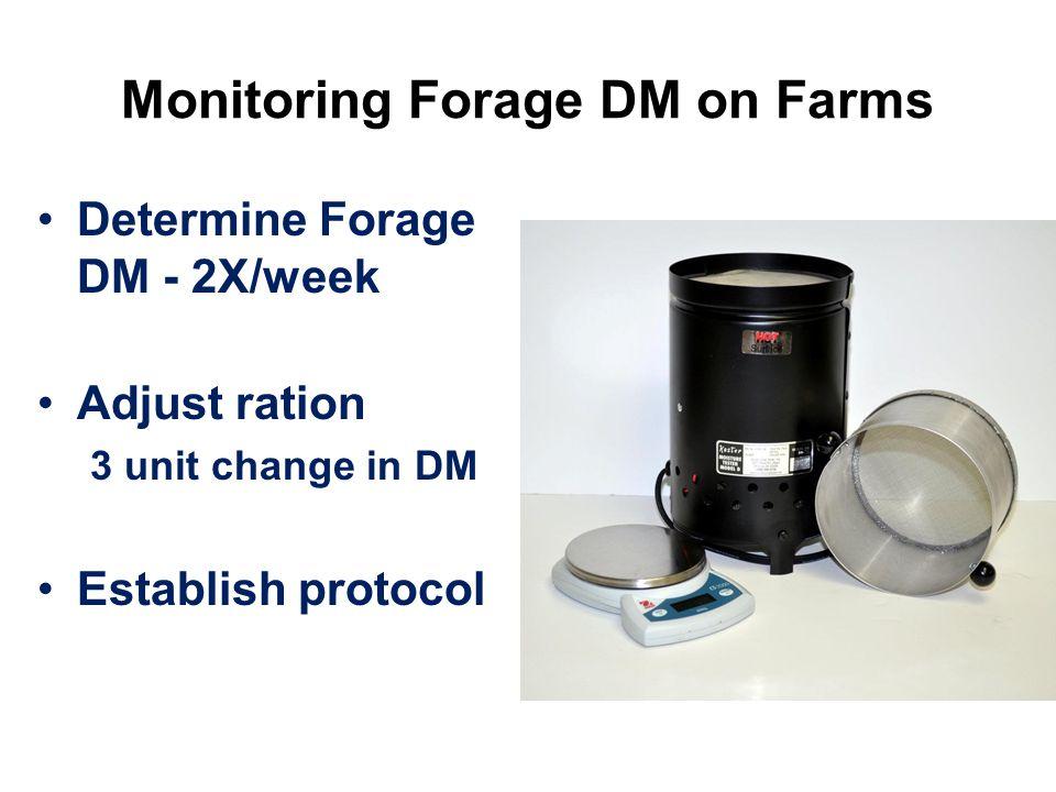 Monitoring Forage DM on Farms Determine Forage DM - 2X/week Adjust ration 3 unit change in DM Establish protocol