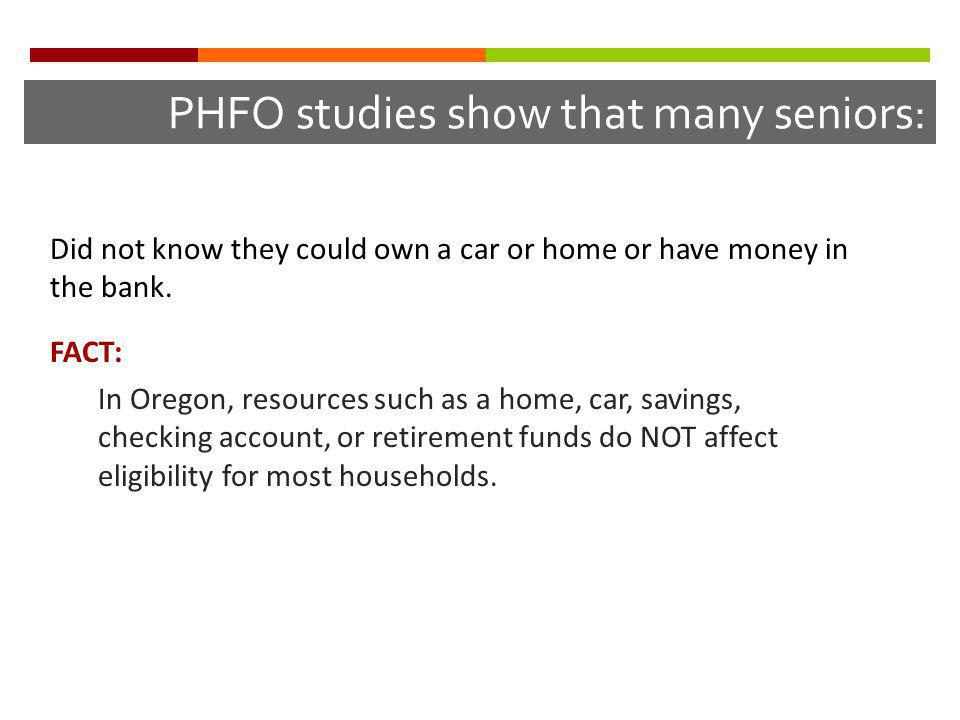 PHFO studies show that many seniors: Did not know they could own a car or home or have money in the bank.