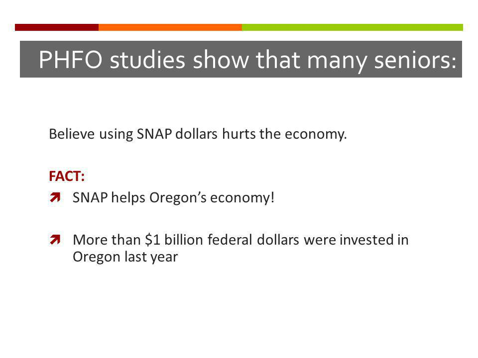 PHFO studies show that many seniors: Believe using SNAP dollars hurts the economy.