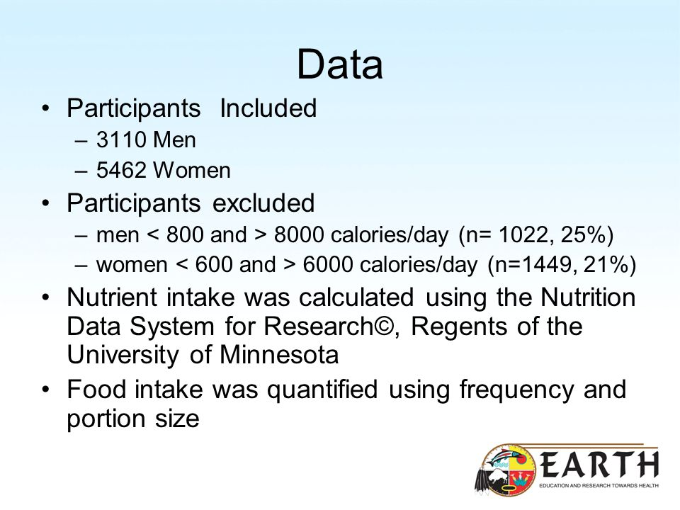 Data Participants Included –3110 Men –5462 Women Participants excluded –men 8000 calories/day (n= 1022, 25%) –women 6000 calories/day (n=1449, 21%) Nutrient intake was calculated using the Nutrition Data System for Research©, Regents of the University of Minnesota Food intake was quantified using frequency and portion size