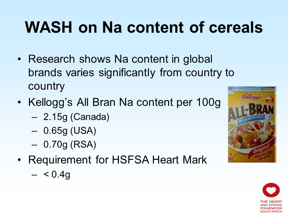 WASH on Na content of cereals Research shows Na content in global brands varies significantly from country to country Kelloggs All Bran Na content per 100g – 2.15g (Canada) – 0.65g (USA) – 0.70g (RSA) Requirement for HSFSA Heart Mark – < 0.4g