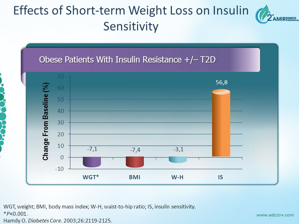 Obese Patients With Insulin Resistance +/– T2 DM Effects of Short-term Weight Loss on Inflammatory Markers NS P<0.01P<0.001 NS P<0.05 NS IL, interleukin; TNF, tumor necrosis factor; hCRP, human C-reactive protein; PAI, plasminogen activator inhibitor.