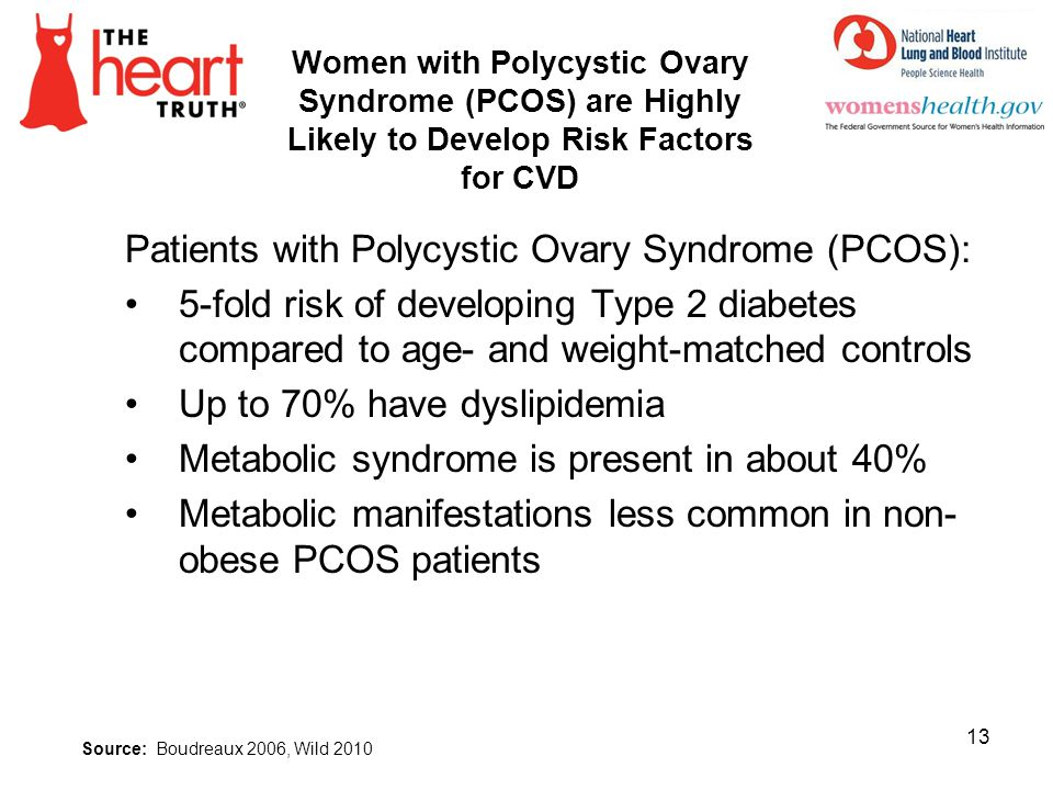 Women with Polycystic Ovary Syndrome (PCOS) are Highly Likely to Develop Risk Factors for CVD Patients with Polycystic Ovary Syndrome (PCOS): 5-fold r