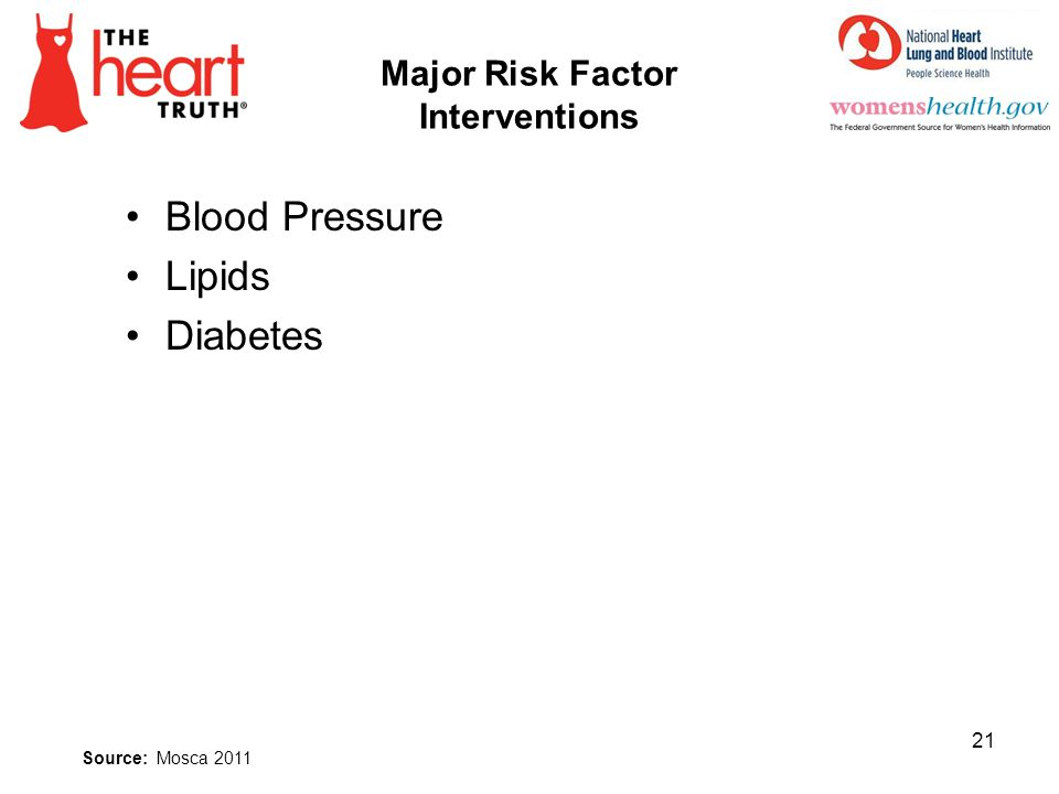 Major Risk Factor Interventions Blood Pressure Lipids Diabetes 21 Source: Mosca 2011
