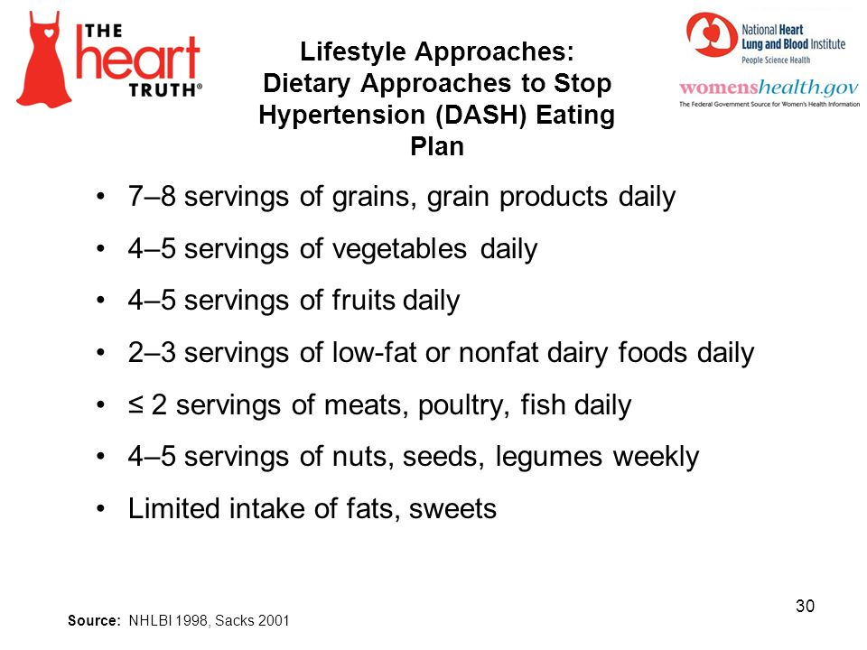 Lifestyle Approaches: Dietary Approaches to Stop Hypertension (DASH) Eating Plan 7–8 servings of grains, grain products daily 4–5 servings of vegetabl