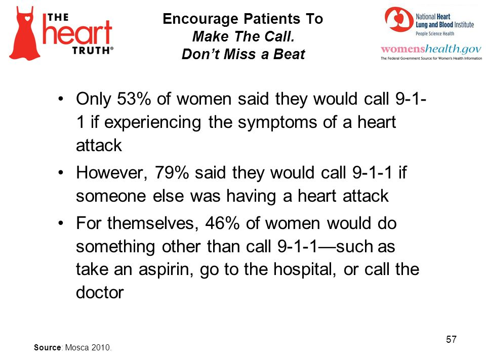 Encourage Patients To Make The Call. Dont Miss a Beat Only 53% of women said they would call 9-1- 1 if experiencing the symptoms of a heart attack How