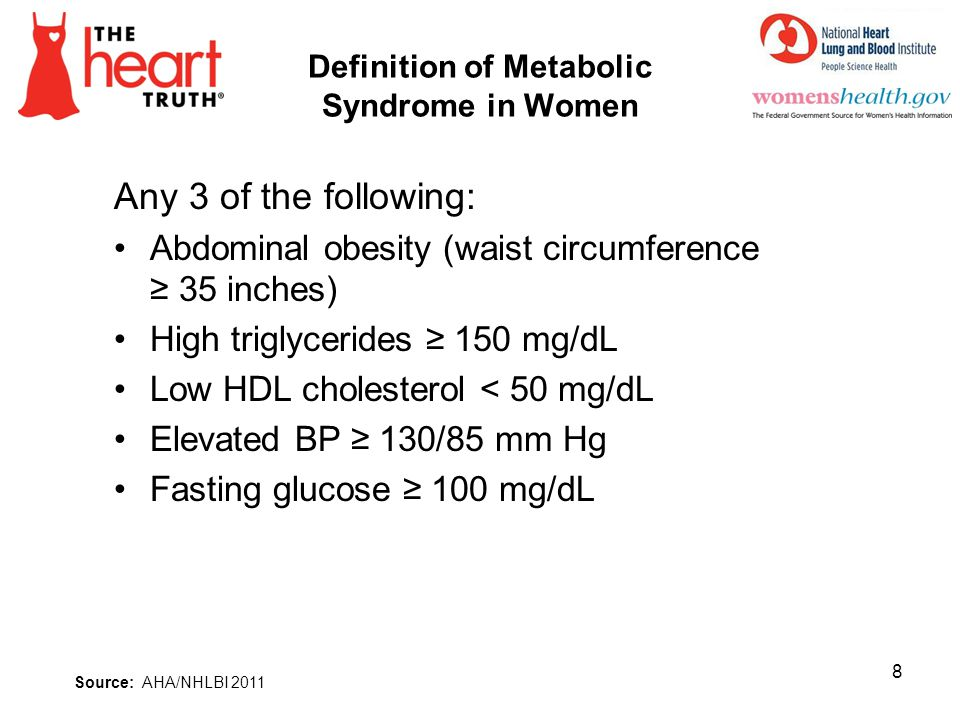 Definition of Metabolic Syndrome in Women Any 3 of the following: Abdominal obesity (waist circumference 35 inches) High triglycerides 150 mg/dL Low H