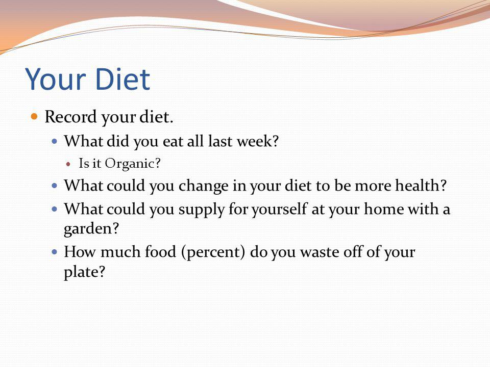 Your Diet Record your diet.What did you eat all last week.