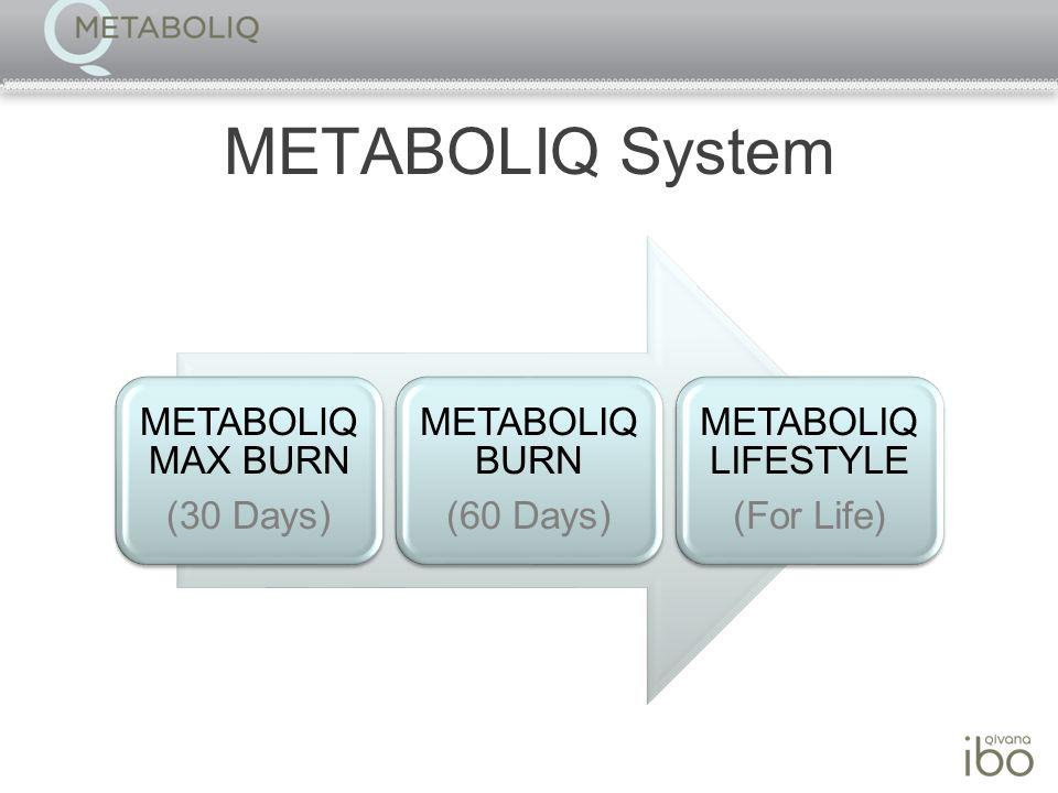 METABOLIQ MAX BURN (30 Days) METABOLIQ BURN (60 Days) METABOLIQ LIFESTYLE (For Life) METABOLIQ System