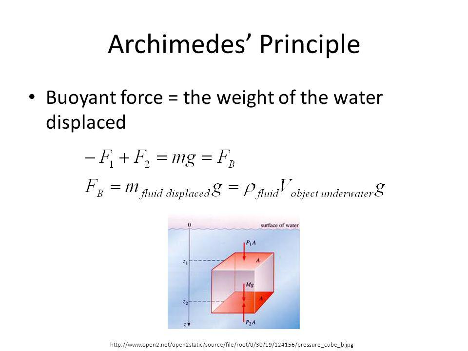 Archimedes Principle Buoyant force = the weight of the water displaced http://www.open2.net/open2static/source/file/root/0/30/19/124156/pressure_cube_