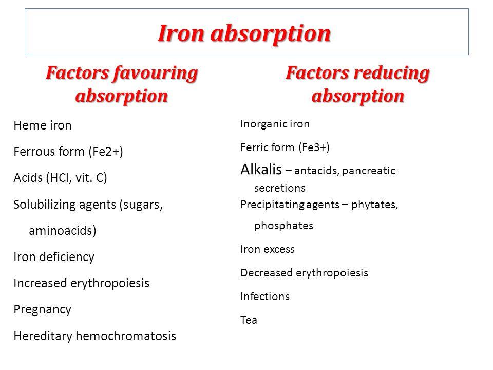 Iron absorption Factors favouring absorption Factors reducing absorption Heme iron Ferrous form (Fe2+) Acids (HCl, vit. C) Solubilizing agents (sugars