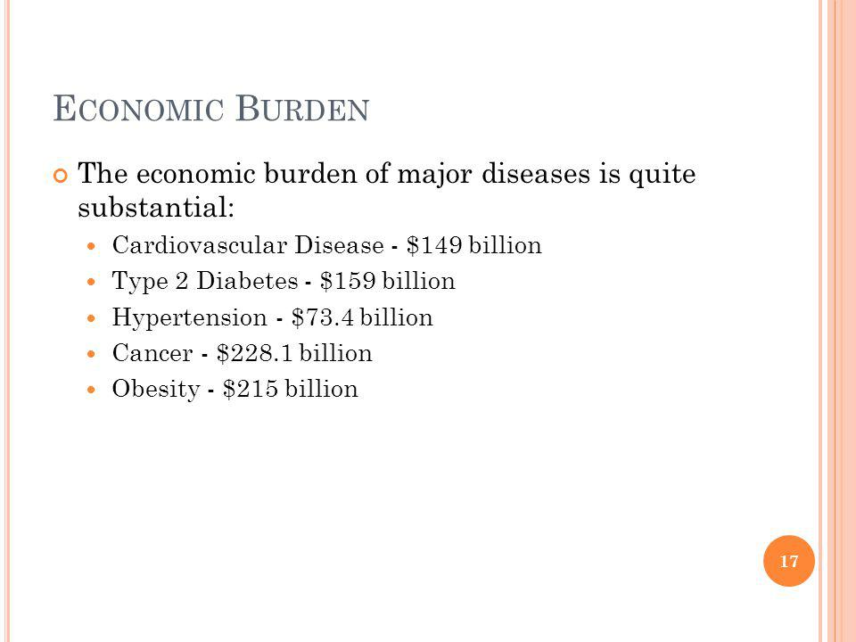 E CONOMIC B URDEN The economic burden of major diseases is quite substantial: Cardiovascular Disease - $149 billion Type 2 Diabetes - $159 billion Hypertension - $73.4 billion Cancer - $228.1 billion Obesity - $215 billion 17