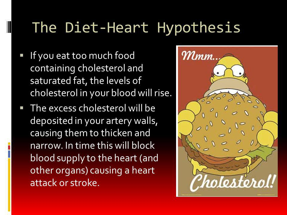 The Diet-Heart Hypothesis If you eat too much food containing cholesterol and saturated fat, the levels of cholesterol in your blood will rise. The ex