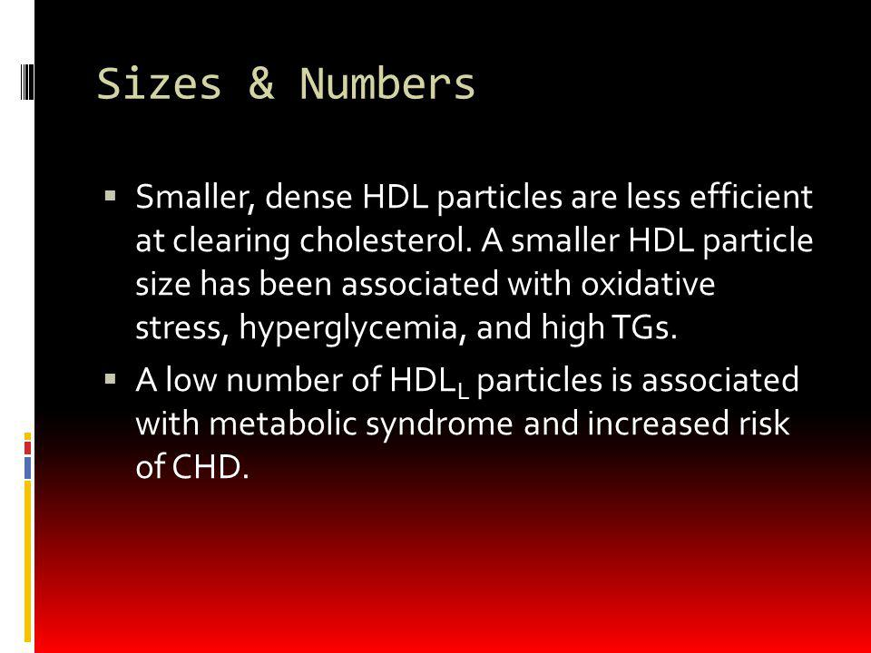 Sizes & Numbers Smaller, dense HDL particles are less efficient at clearing cholesterol. A smaller HDL particle size has been associated with oxidativ