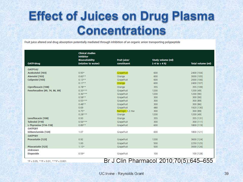 39UC Irvine - Reynolds Grant Br J Clin Pharmacol 2010;70(5);645–655