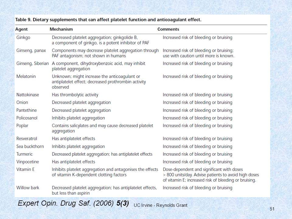 UC Irvine - Reynolds Grant 51 Expert Opin. Drug Saf. (2006) 5(3)