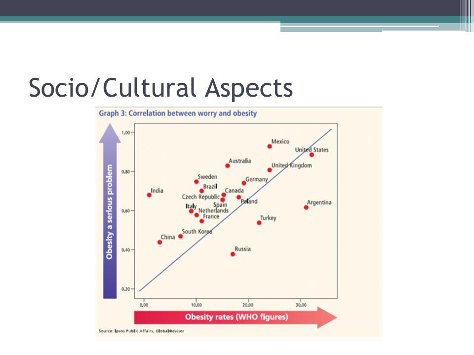 Socio/Cultural Aspects
