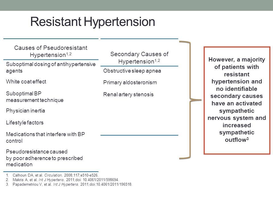 Resistant Hypertension 1.Calhoun DA, et al. Circulation. 2008;117;e510-e526. 2.Makris A, et al. Int J Hypertens. 2011;doi: 10.4061/2011/598694. 3.Papa