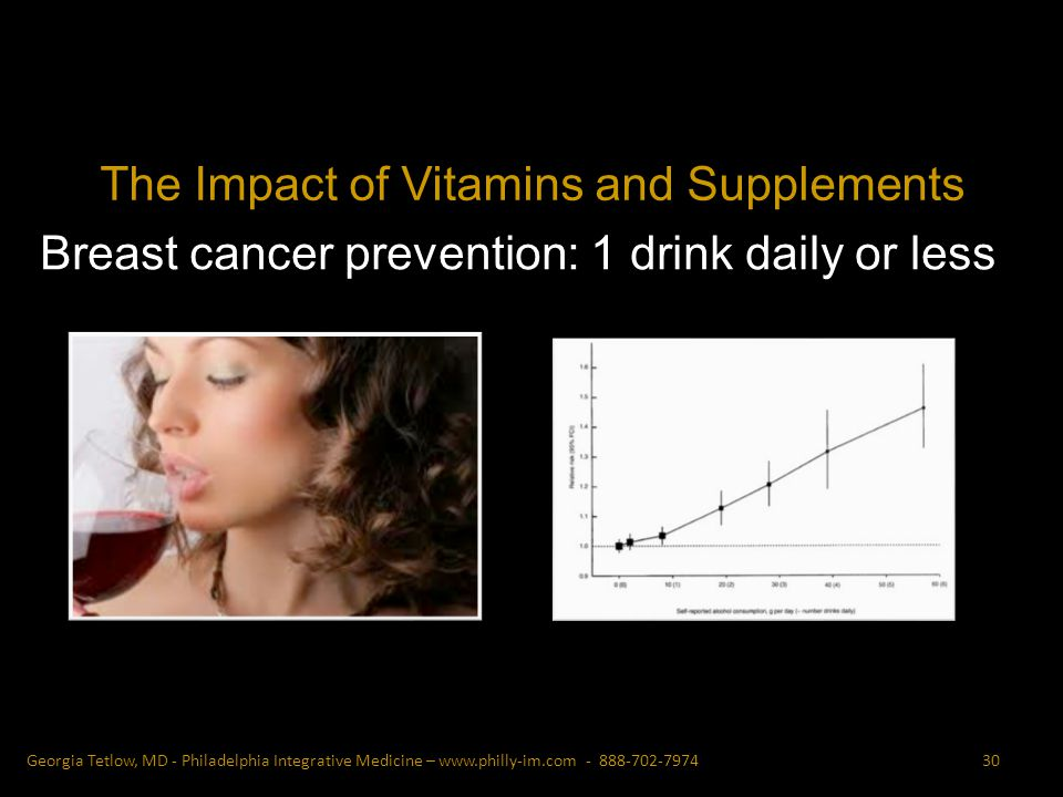 Breast cancer prevention: 1 drink daily or less Georgia Tetlow, MD - Philadelphia Integrative Medicine – The Impact of Vitamins and Supplements