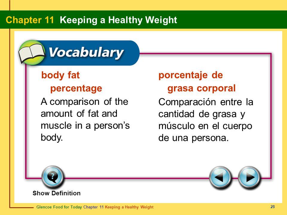 Glencoe Food for Today Chapter 11 Keeping a Healthy Weight Chapter 11 Keeping a Healthy Weight 28 body fat percentage porcentaje de grasa corporal A c