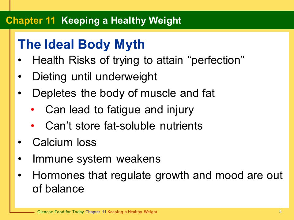 What do you think determines the ideal body image?