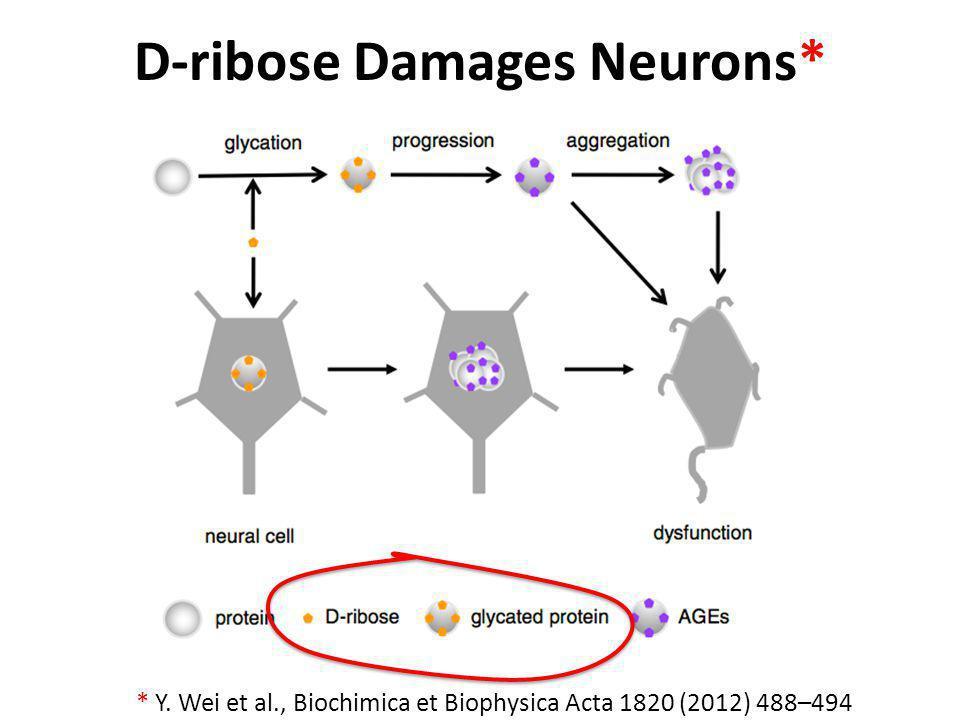D-ribose Damages Neurons* * Y. Wei et al., Biochimica et Biophysica Acta 1820 (2012) 488–494
