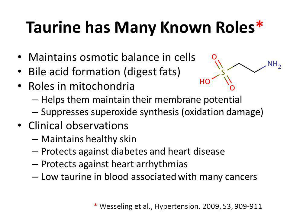 Taurine has Many Known Roles* Maintains osmotic balance in cells Bile acid formation (digest fats) Roles in mitochondria – Helps them maintain their m