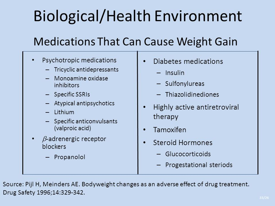 Medications That Can Cause Weight Gain Psychotropic medications – Tricyclic antidepressants – Monoamine oxidase inhibitors – Specific SSRIs – Atypical antipsychotics – Lithium – Specific anticonvulsants (valproic acid) -adrenergic receptor blockers – Propanolol Diabetes medications – Insulin – Sulfonylureas – Thiazolidinediones Highly active antiretroviral therapy Tamoxifen Steroid Hormones – Glucocorticoids – Progestational steriods 33/26 Biological/Health Environment Source: Pijl H, Meinders AE.