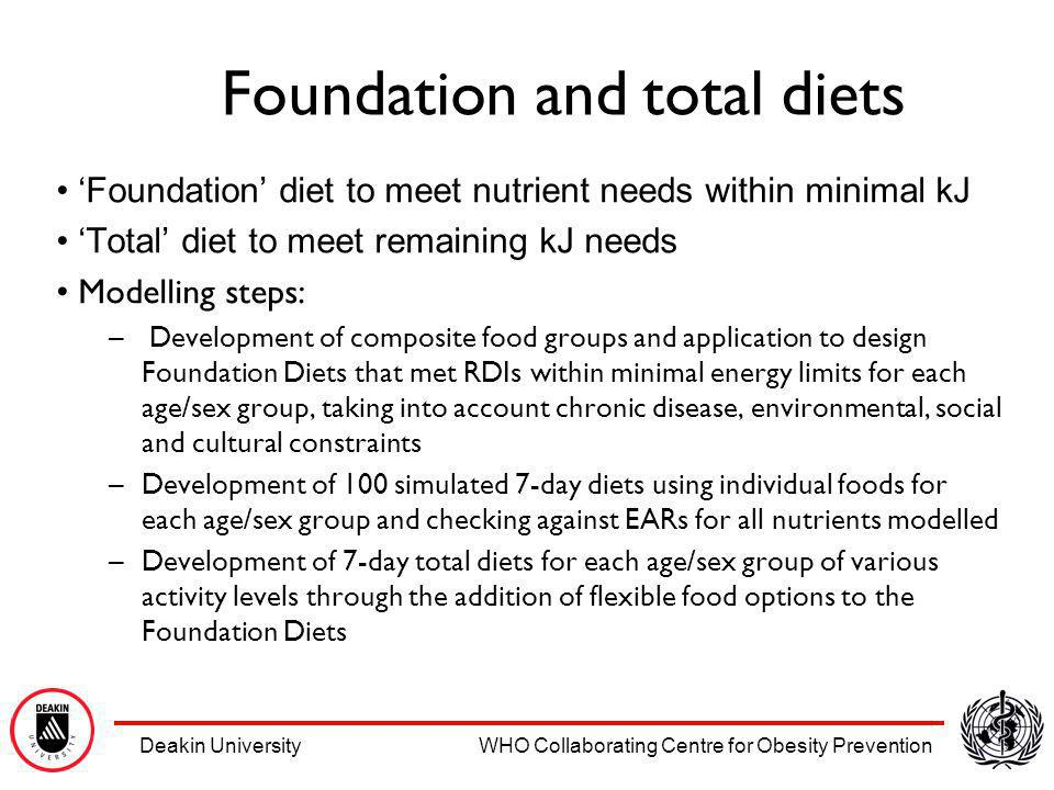 Deakin University WHO Collaborating Centre for Obesity Prevention Foundation and total diets Foundation diet to meet nutrient needs within minimal kJ Total diet to meet remaining kJ needs Modelling steps: – Development of composite food groups and application to design Foundation Diets that met RDIs within minimal energy limits for each age/sex group, taking into account chronic disease, environmental, social and cultural constraints –Development of 100 simulated 7-day diets using individual foods for each age/sex group and checking against EARs for all nutrients modelled –Development of 7-day total diets for each age/sex group of various activity levels through the addition of flexible food options to the Foundation Diets