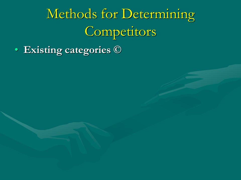 Methods for Determining Competitors Existing categories ©Existing categories ©