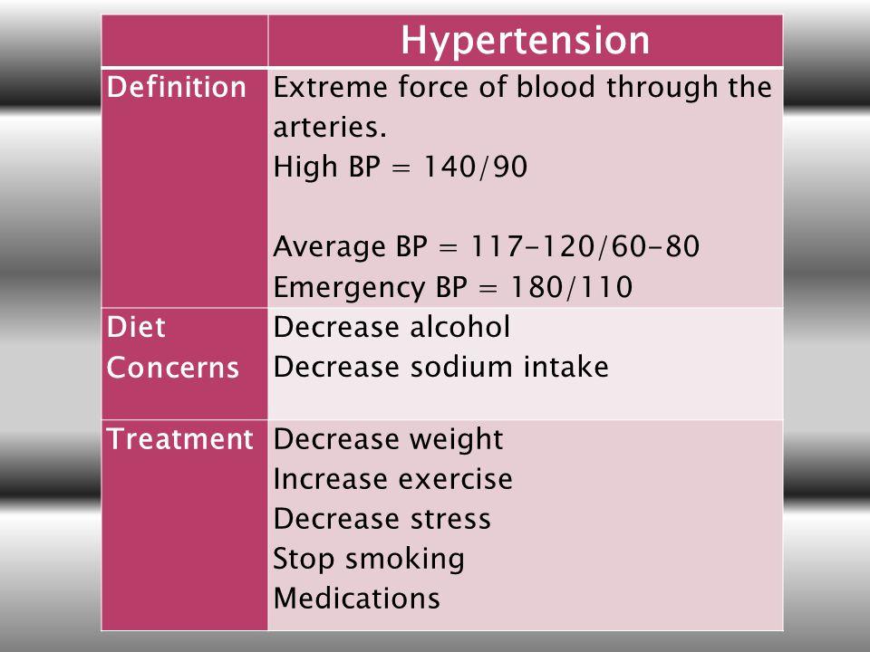 Hypertension Definition Extreme force of blood through the arteries. High BP = 140/90 Average BP = 117-120/60-80 Emergency BP = 180/110 Diet Concerns