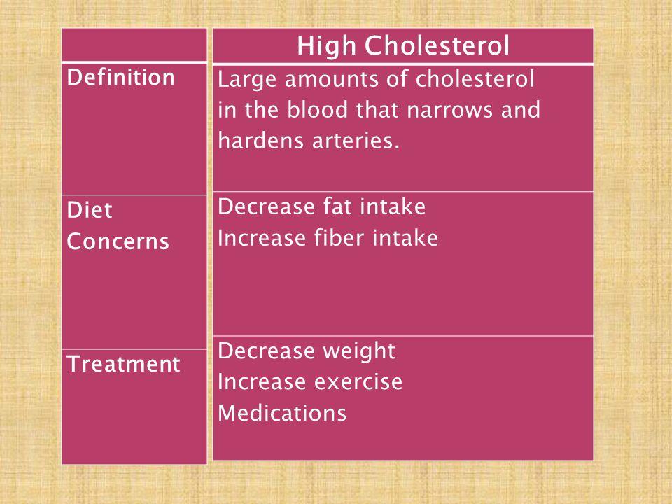 Definition DietConcerns Treatment Heart Attack Tissue death to the heart.