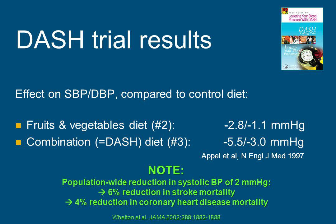Brussels, Milk & Health 2011 Effect on SBP/DBP, compared to control diet: Fruits & vegetables diet (#2): -2.8/-1.1 mmHg Combination (=DASH) diet (#3): -5.5/-3.0 mmHg Appel et al, N Engl J Med 1997 DASH trial results NOTE: Population-wide reduction in systolic BP of 2 mmHg: 6% reduction in stroke mortality 6% reduction in stroke mortality 4% reduction in coronary heart disease mortality 4% reduction in coronary heart disease mortality Whelton et al, JAMA 2002;288:1882-1888