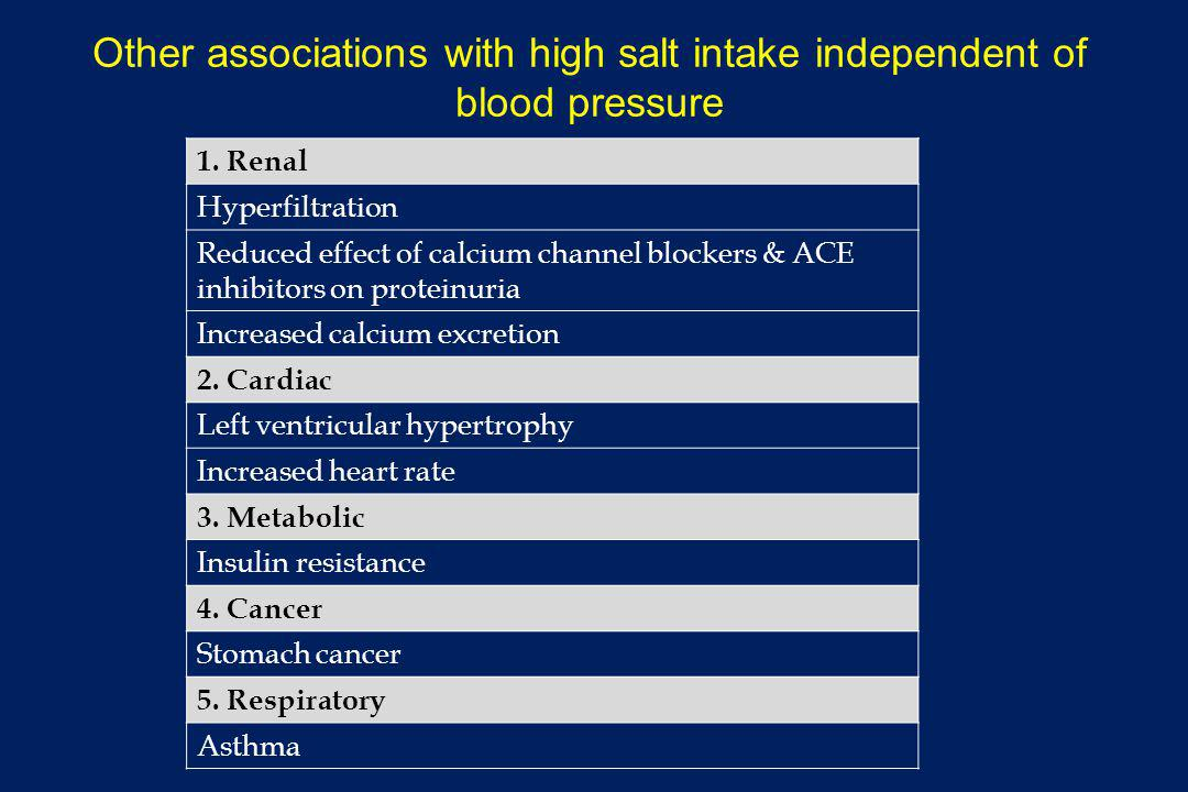 Other associations with high salt intake independent of blood pressure 1. Renal Hyperfiltration Reduced effect of calcium channel blockers & ACE inhib