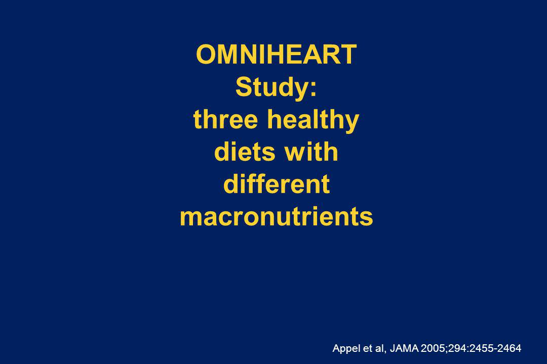 OMNIHEART Study: three healthy diets with different macronutrients Appel et al, JAMA 2005;294:2455-2464